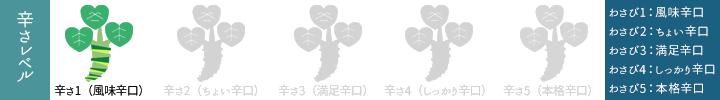辛さ1(風味辛口)