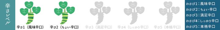 辛さ2(ちょい辛口)