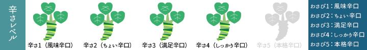 辛さ4(ちょい辛口)